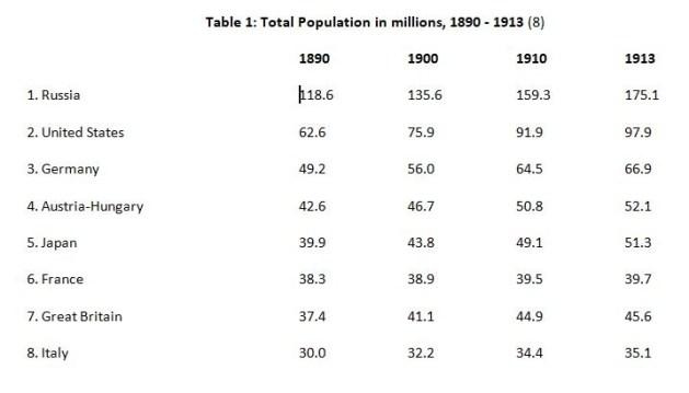 Kennedy1 Population