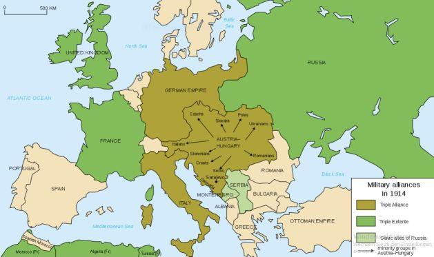 Alliances 1914