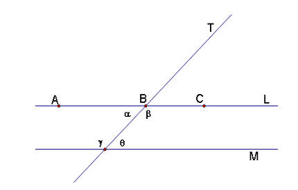 Paragraph proof for same side interior angles theorem for Consecutive exterior angles theorem