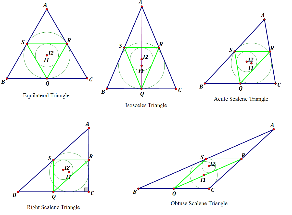 Medial Triangles