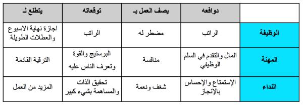 job_career_call_table