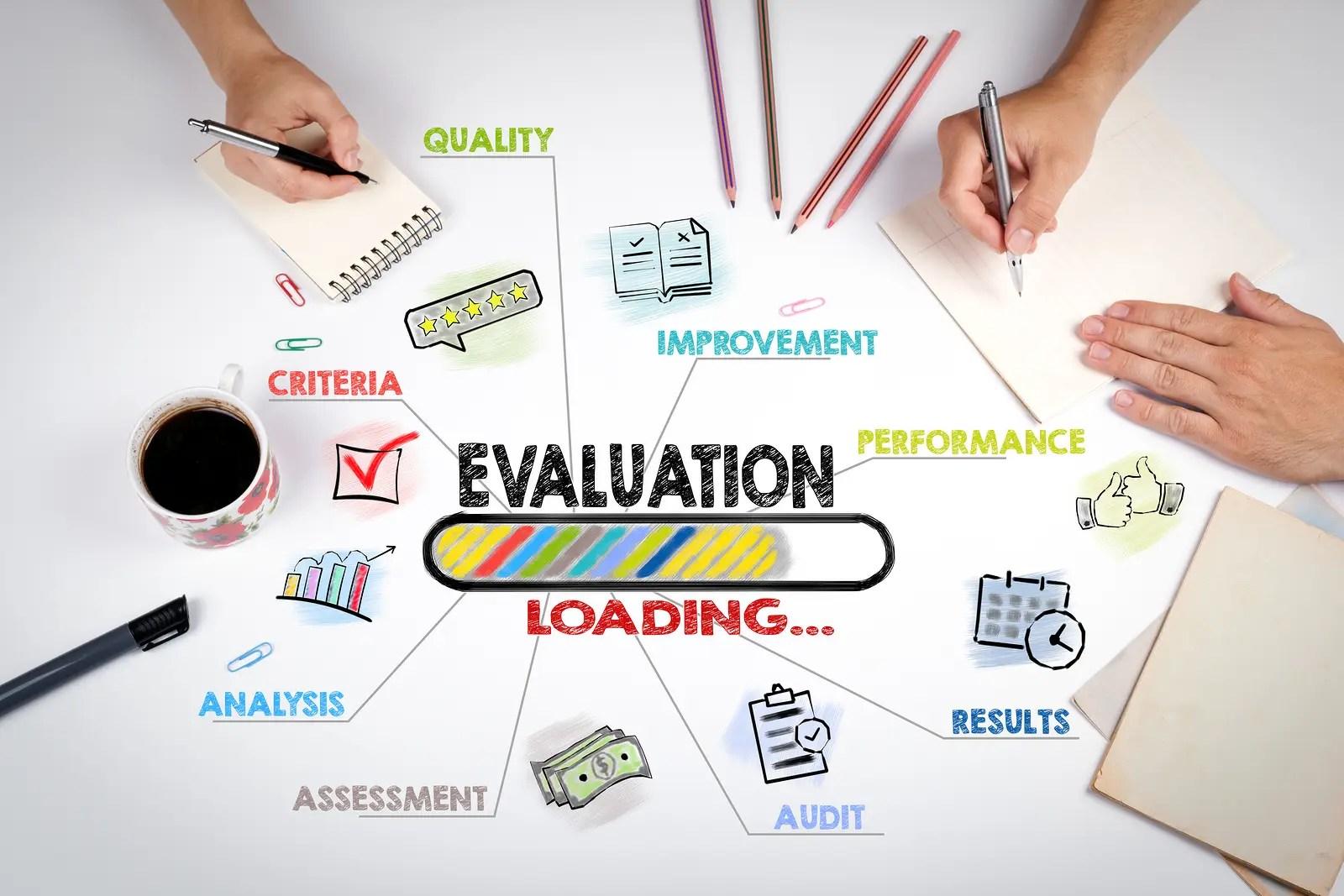 evaluation concept by online business reputation management