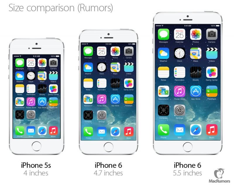 Bigger iPhone?