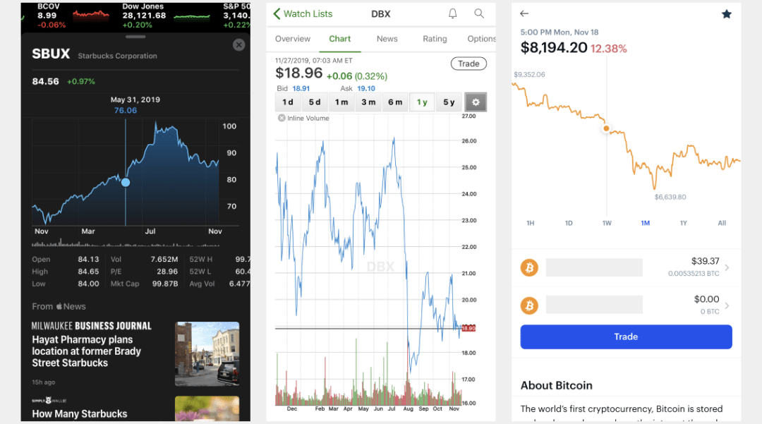 Apple Stocks, TD Ameritrade and Coinbase app examples