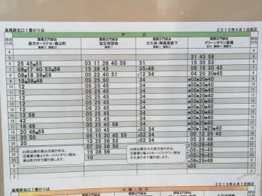 高尾駅行きバス 時刻表