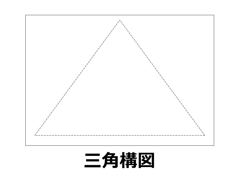 構図その5:三角構図
