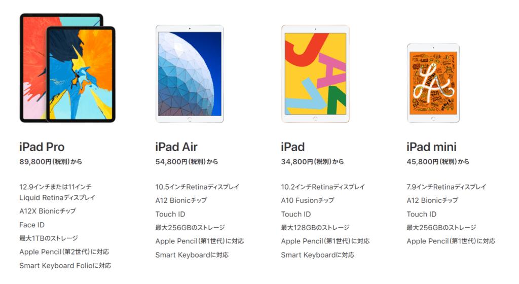 iPadの画面/本体サイズ