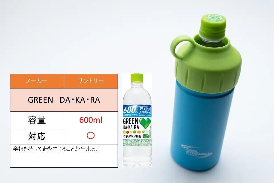 GREEN ダカラ600ml