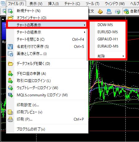 MT4 FX チャート再表示