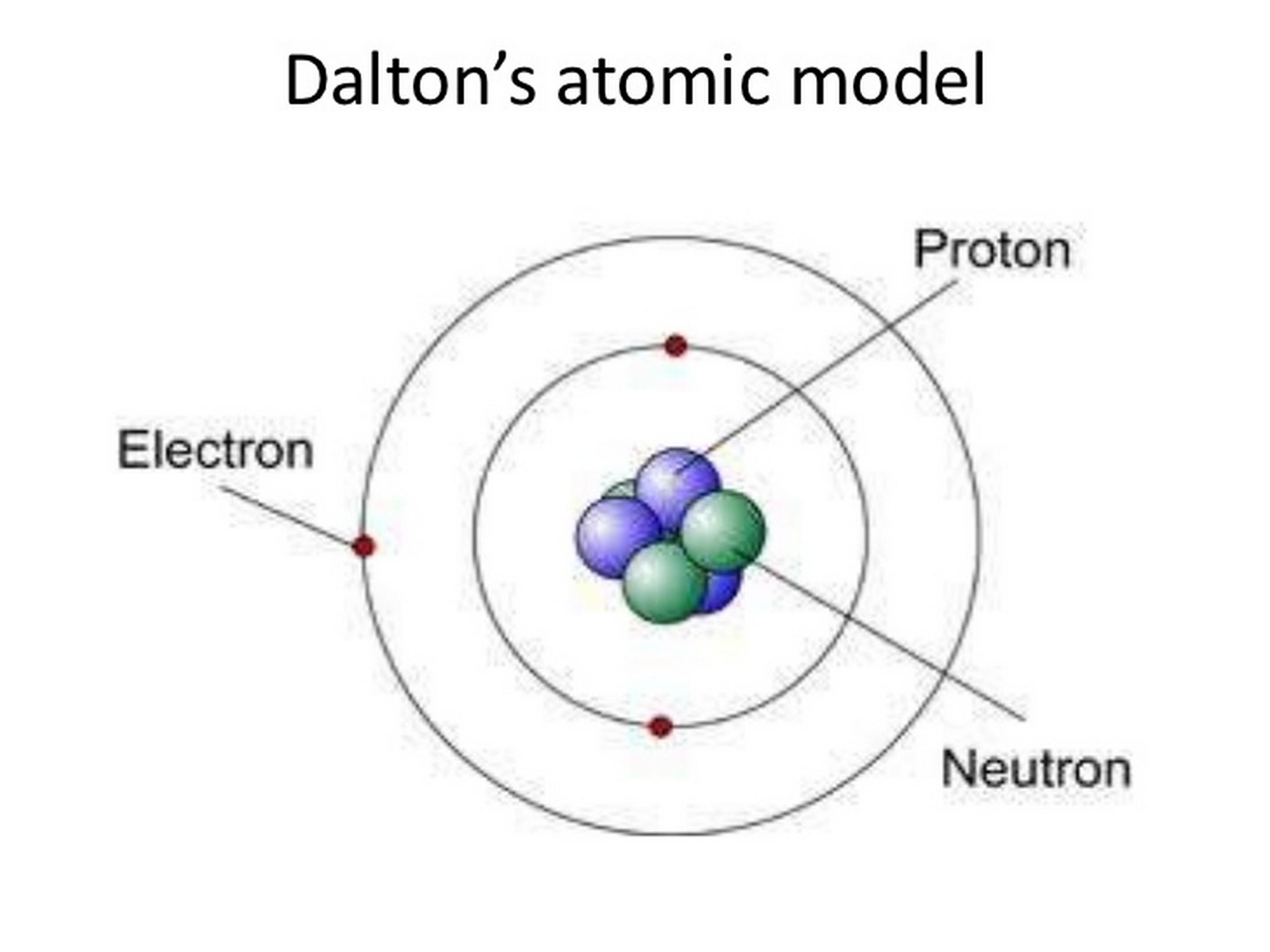 Que Es Un Atomo Descubre Mas Sobre Este Interesante Tema