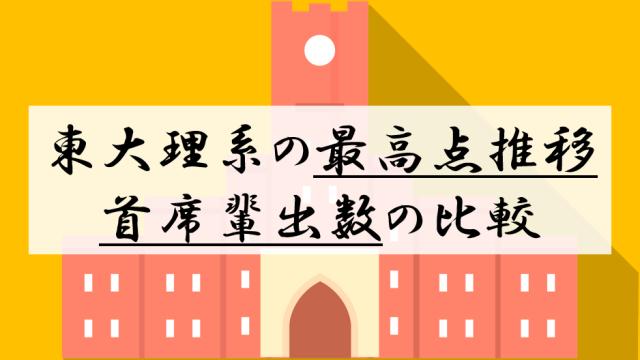 (東大理系首席)東京大学理系の入試最高点推移(2008~2019年度)