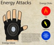 Energy Attacks