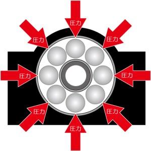 bearing01