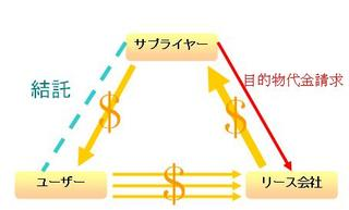 リースの図.JPG