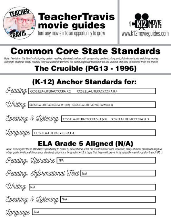 The Crucible Movie Guide | Questions | Worksheet (PG13 - 1996) CCSS Alignment