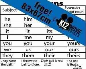 Pronouns-Poster