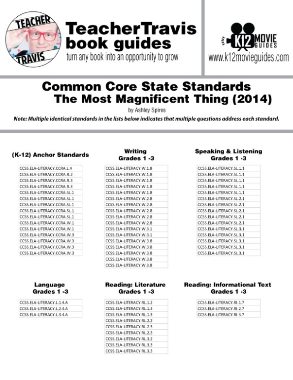 The Most Magnificent Thing Read Aloud Book Guide | Questions | Google Classroom | CCSS Alignment