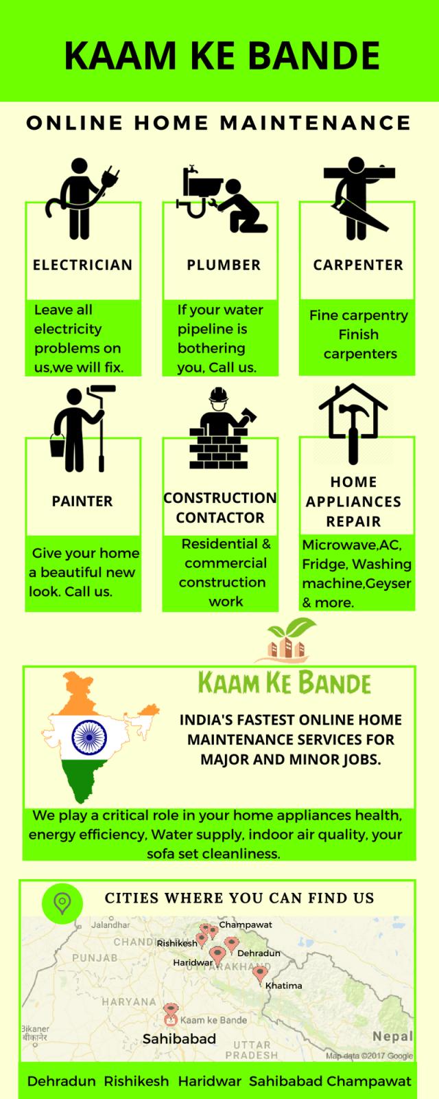 KKB Infographics - Plumber