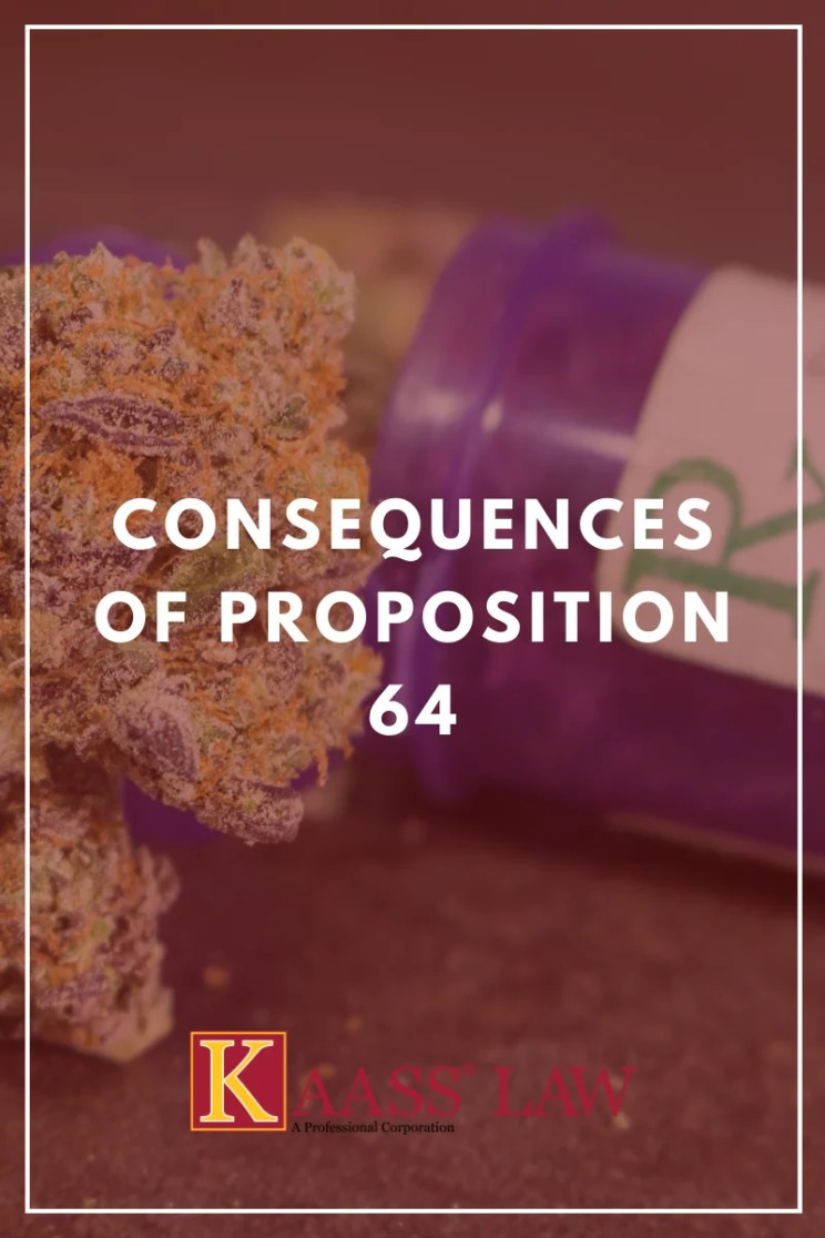 Consequences of Proposition 64