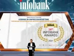 Bank NTB Syariah Terbaik di Nasional Tembus Penghargaan Regional
