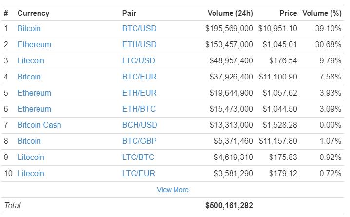 tempat terbaik untuk trading cryptocurrency