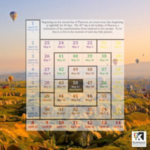 counting the omer 5