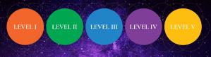 Image - Levels banner