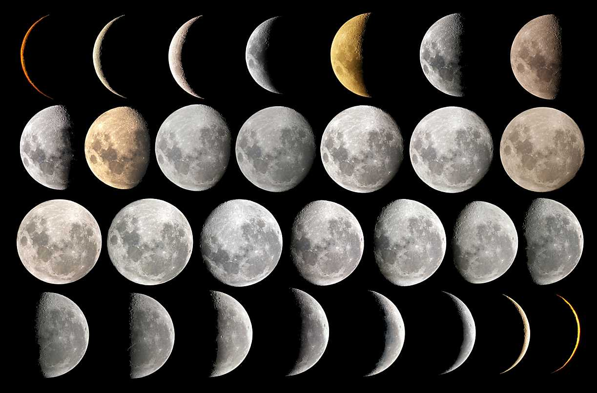 New Moon Full Moon Dates And Times With Kabbalistic Significance