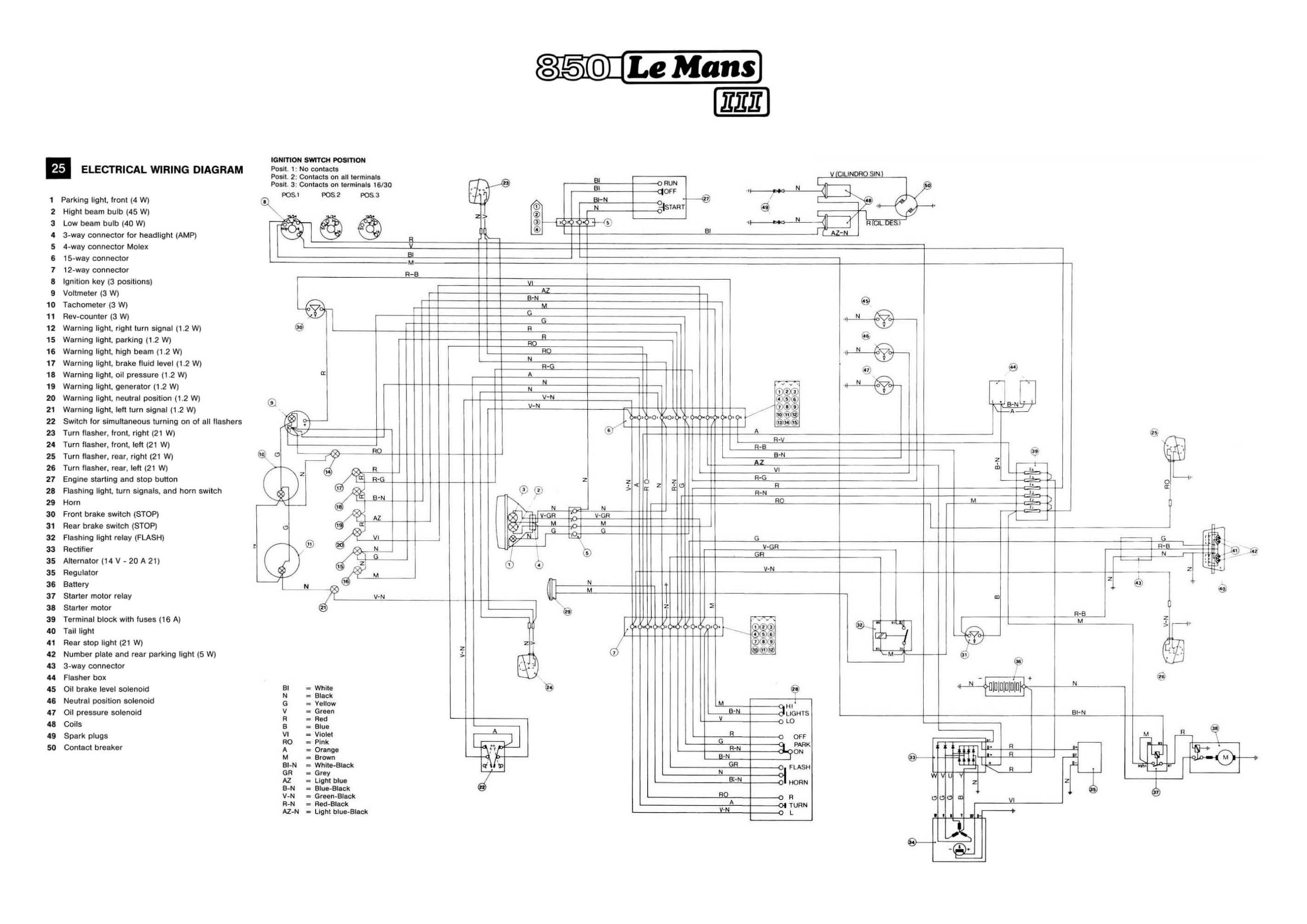 85 Hp Johnson Outboard Motor Wiring Diagram Wiring