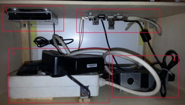 1) leerer Festplattenplatz, 2) USB-Hub mit WLAN- und Bluetooth-Dongle, 3) Steckerleiste mit Netzteilen, 4) Netzteil des Monitors und Kabelsalat