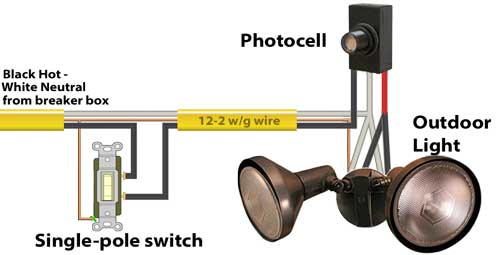 Lighting Contactor Wiring Diagram With Photocell