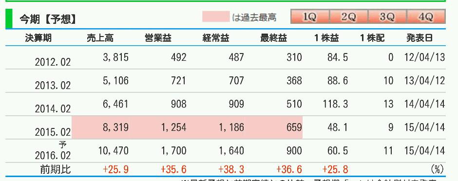 20160329_073810