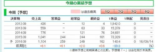 1-%e5%85%a8%e7%94%bb%e9%9d%a2%e3%82%ad%e3%83%a3%e3%83%97%e3%83%81%e3%83%a3-20160914-221014