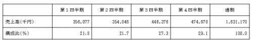 1-%e5%85%a8%e7%94%bb%e9%9d%a2%e3%82%ad%e3%83%a3%e3%83%97%e3%83%81%e3%83%a3-20160930-222622