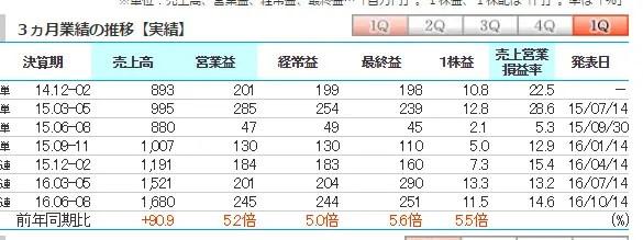 1-%e5%85%a8%e7%94%bb%e9%9d%a2%e3%82%ad%e3%83%a3%e3%83%97%e3%83%81%e3%83%a3-20161027-230808