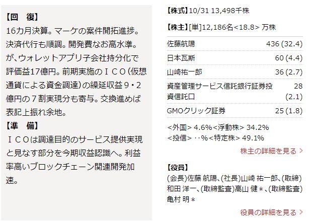 メタップス四季報01