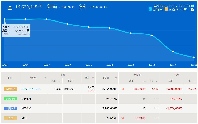 myTrade全資産推移公開20181218