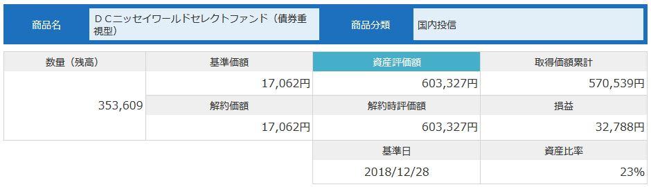 201901NISSAY401kDCニッセイワールドセレクトファンド(債券)