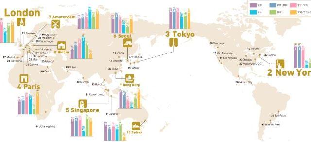 世界GDP予測ランキング