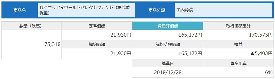201901NISSAY401kDCニッセイワールドセレクトファンド(株式)