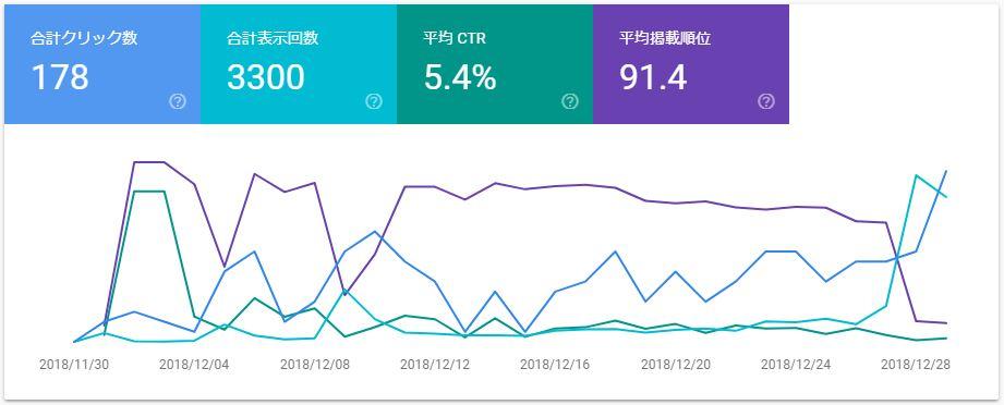 ブログ運営報告1ヶ月目_04