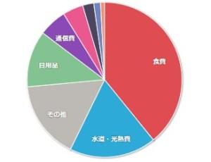 201901家計簿公開01