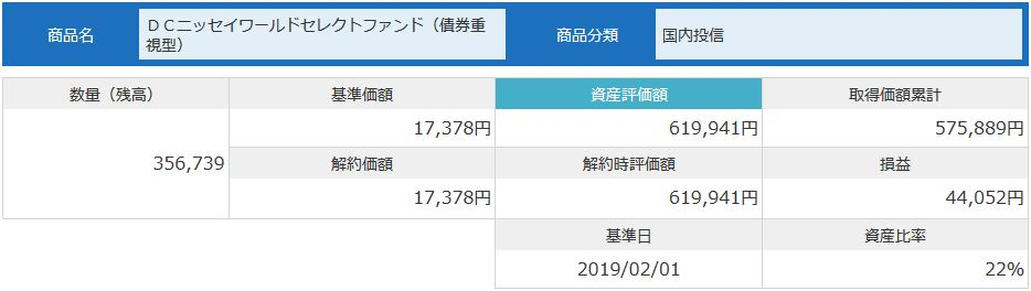 201902NISSAY401kDCニッセイワールドセレクトファンド(債券)
