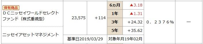 201904NISSAY401kDCニッセイワールドセレクトファンド(株式)商品情報