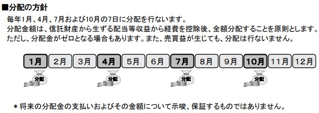 20190320_日経高配当株50ETF分配方針