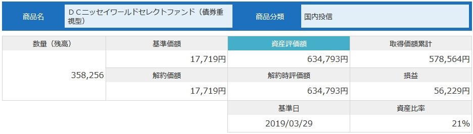 201904NISSAY401kDCニッセイワールドセレクトファンド(債券)
