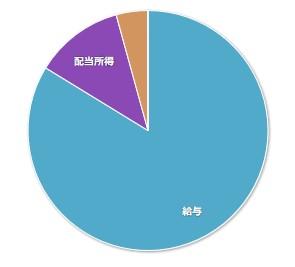 201902家計簿公開03