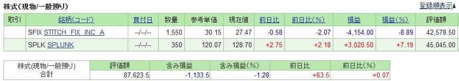 20190405_米国株SBI証券評価損益