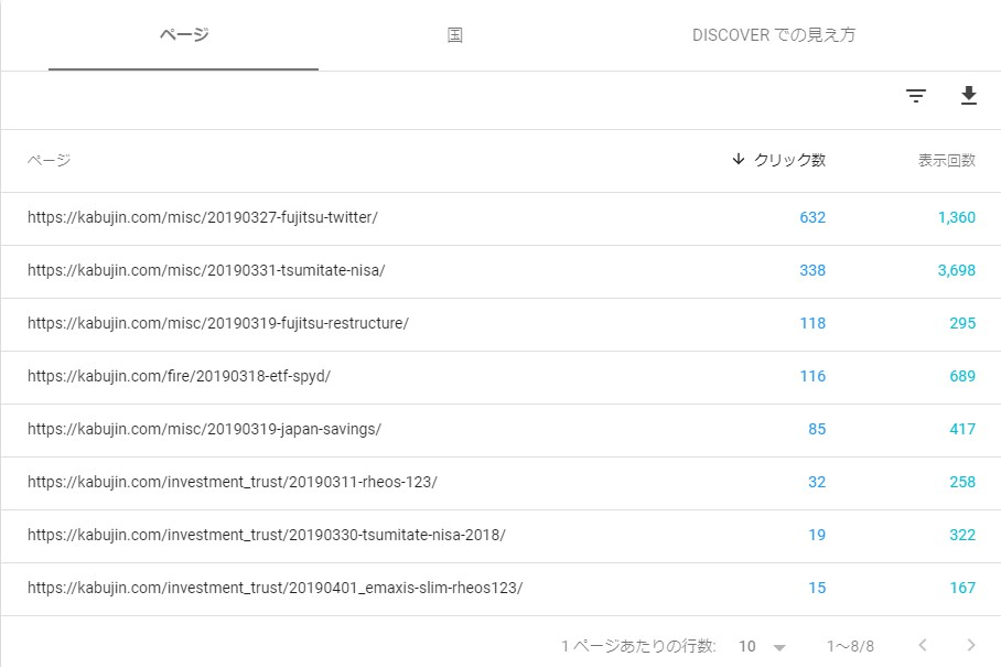 20190411-google-search-console-discover画面02