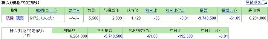 20190524_日本株SBI証券評価損益